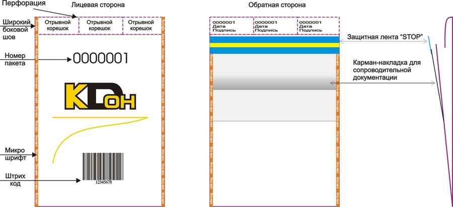 Сейф-пакет с отрывными корешками и карманом для сопроводительной документации
